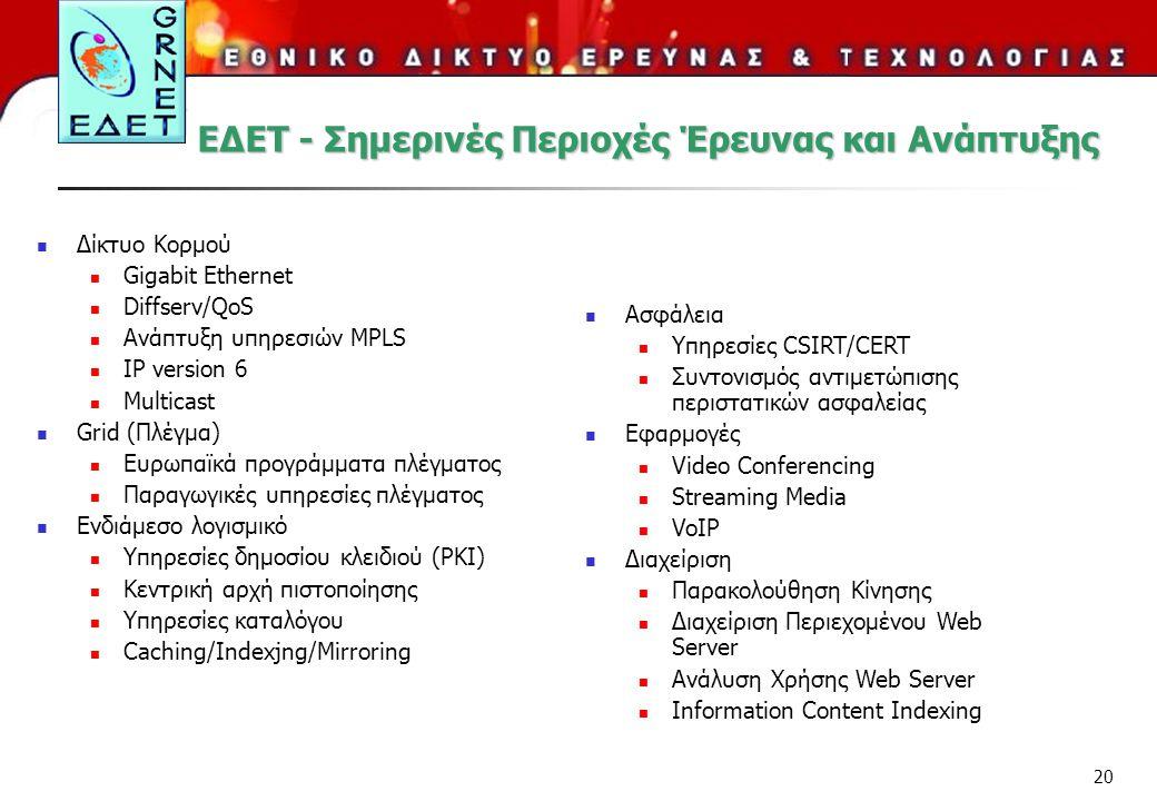 20 ΕΔΕΤ - Σημερινές Περιοχές Έρευνας και Ανάπτυξης Δίκτυο Κορμού Gigabit Ethernet Diffserv/QoS Ανάπτυξη υπηρεσιών MPLS IP version 6 Multicast Grid (Πλέγμα) Ευρωπαϊκά προγράμματα πλέγματος Παραγωγικές υπηρεσίες πλέγματος Ενδιάμεσο λογισμικό Υπηρεσίες δημοσίου κλειδιού (PKI) Κεντρική αρχή πιστοποίησης Υπηρεσίες καταλόγου Caching/Indexjng/Mirroring Ασφάλεια Υπηρεσίες CSIRT/CERT Συντονισμός αντιμετώπισης περιστατικών ασφαλείας Εφαρμογές Video Conferencing Streaming Media VoIP Διαχείριση Παρακολούθηση Κίνησης Διαχείριση Περιεχομένου Web Server Ανάλυση Χρήσης Web Server Information Content Indexing