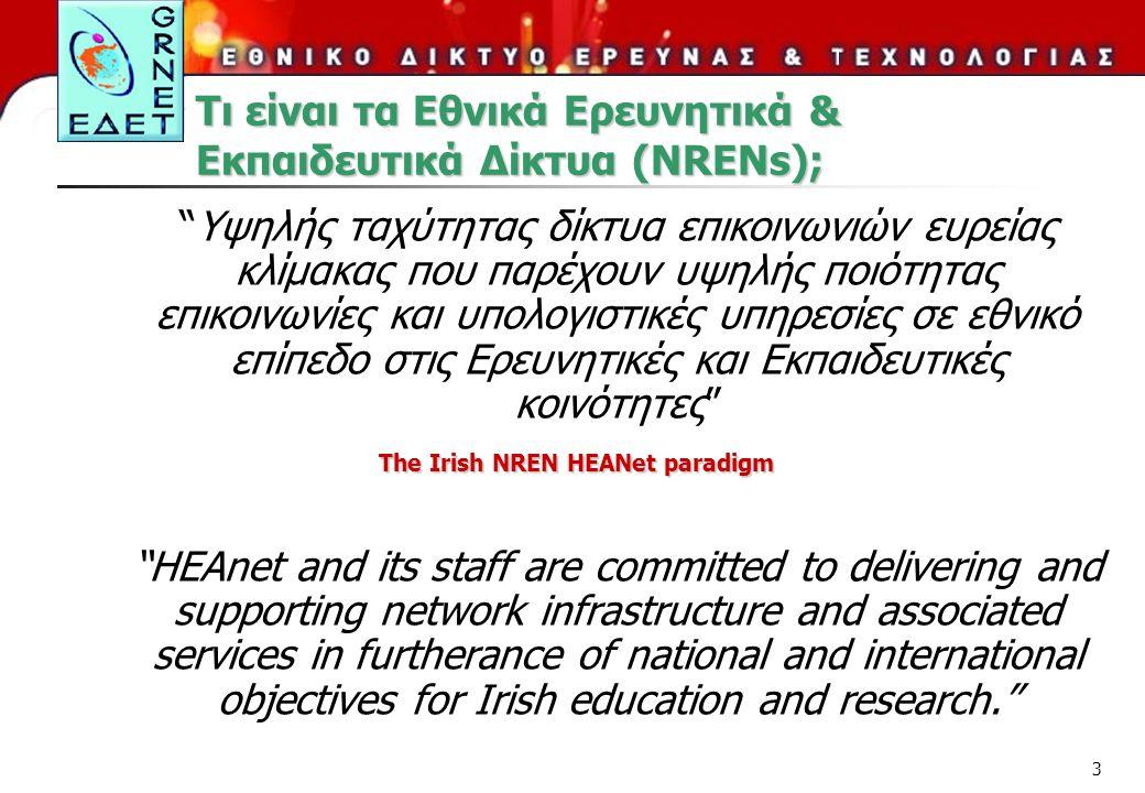 3 Τι είναι τα Εθνικά Ερευνητικά & Εκπαιδευτικά Δίκτυα (ΝRENs); Υψηλής ταχύτητας δίκτυα επικοινωνιών ευρείας κλίμακας που παρέχουν υψηλής ποιότητας επικοινωνίες και υπολογιστικές υπηρεσίες σε εθνικό επίπεδο στις Ερευνητικές και Εκπαιδευτικές κοινότητες HEAnet and its staff are committed to delivering and supporting network infrastructure and associated services in furtherance of national and international objectives for Irish education and research. The Irish NREN HEANet paradigm