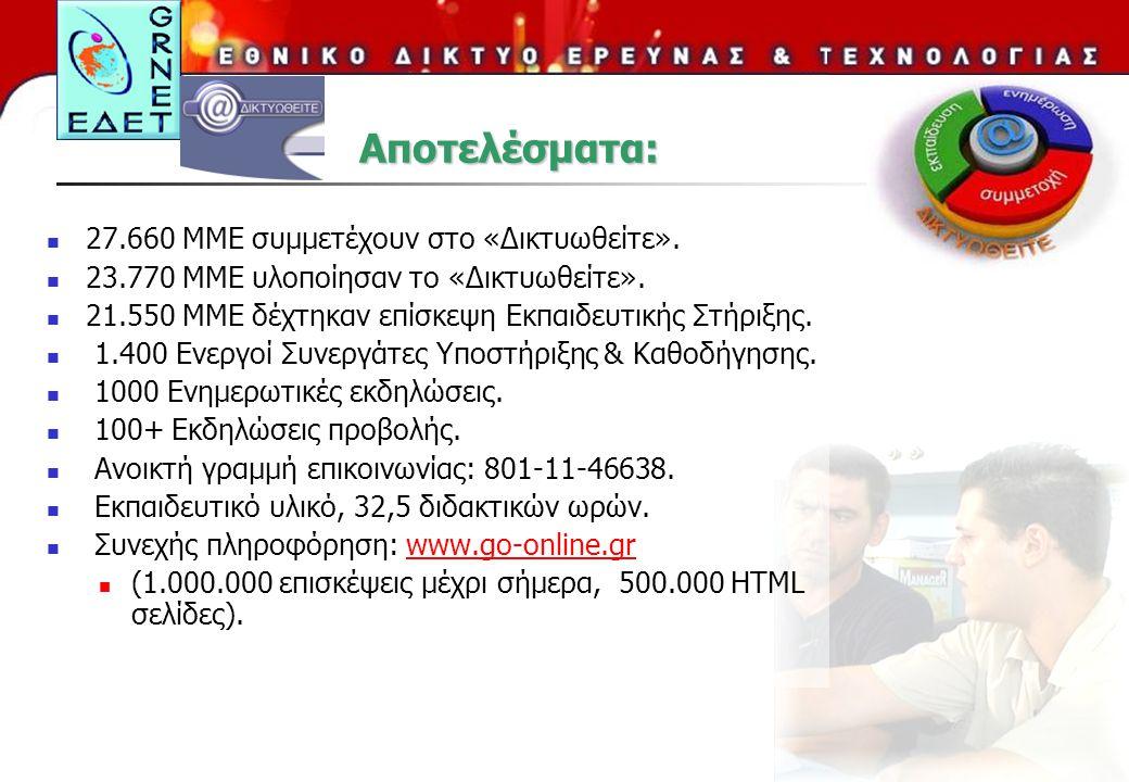 32 Αποτελέσματα: 27.660 ΜΜΕ συμμετέχουν στο «Δικτυωθείτε». 23.770 ΜΜΕ υλοποίησαν το «Δικτυωθείτε». 21.550 ΜΜΕ δέχτηκαν επίσκεψη Εκπαιδευτικής Στήριξης