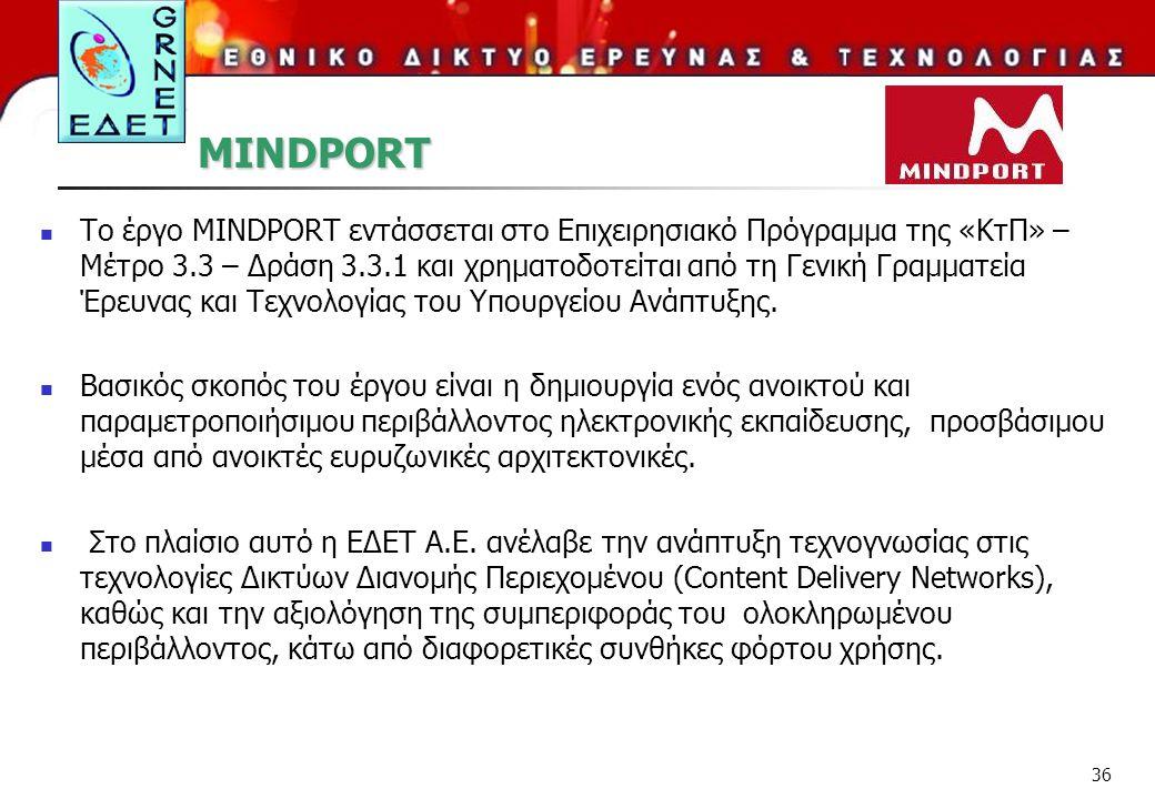 36 MINDPORT Το έργο MINDPORT εντάσσεται στο Επιχειρησιακό Πρόγραμμα της «ΚτΠ» – Μέτρο 3.3 – Δράση 3.3.1 και χρηματοδοτείται από τη Γενική Γραμματεία Έ