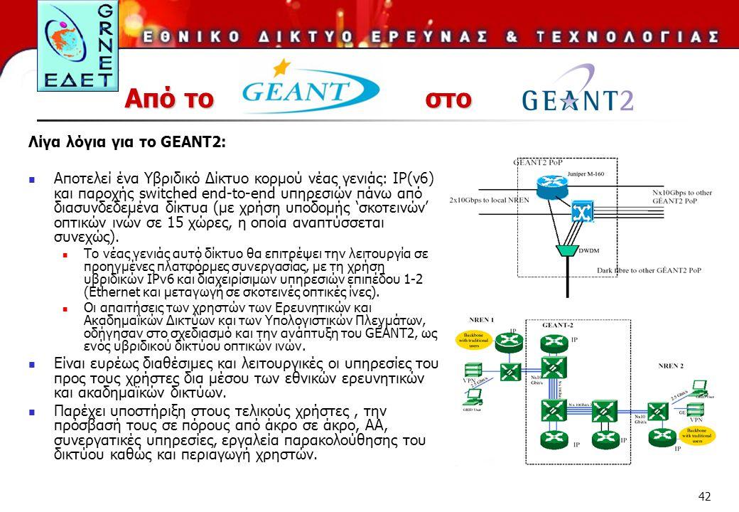 42 Από το στο Λίγα λόγια για το GEANT2: Αποτελεί ένα Υβριδικό Δίκτυο κορμού νέας γενιάς: IP(v6) και παροχής switched end-to-end υπηρεσιών πάνω από διασυνδεδεμένα δίκτυα (με χρήση υποδομής 'σκοτεινών' οπτικών ινών σε 15 χώρες, η οποία αναπτύσσεται συνεχώς).