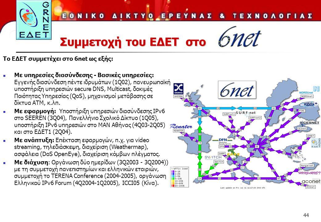 44 Συμμετοχή του ΕΔΕΤ στο Το ΕΔΕΤ συμμετέχει στο 6net ως εξής: Με υπηρεσίες διασύνδεσης - Βασικές υπηρεσίες: Εγγενής διασύνδεση πέντε ιδρυμάτων (1Q02), πανευρωπαϊκή υποστήριξη υπηρεσιών secure DNS, Multicast, δοκιμές Ποιότητας Υπηρεσίας (QoS), μηχανισμοί μετάβασης σε δίκτυα ΑΤΜ, κ.λπ.