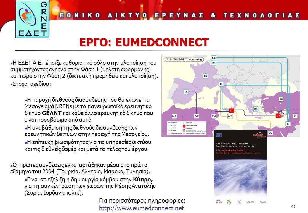 46 ΕΡΓΟ: EUMEDCONNECT Η ΕΔΕΤ Α.Ε. έπαιξε καθοριστικό ρόλο στην υλοποίησή του συμμετέχοντας ενεργά στην Φάση 1 (μελέτη εφαρμογής) και τώρα στην Φάση 2