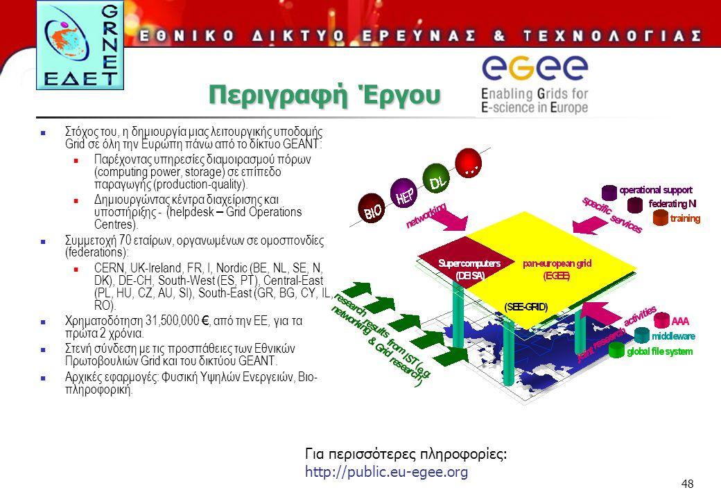 48 Στόχος του, η δημιουργία μιας λειτουργικής υποδομής Grid σε όλη την Ευρώπη πάνω από το δίκτυο GEANT: Παρέχοντας υπηρεσίες διαμοιρασμού πόρων (computing power, storage) σε επίπεδο παραγωγής (production-quality).
