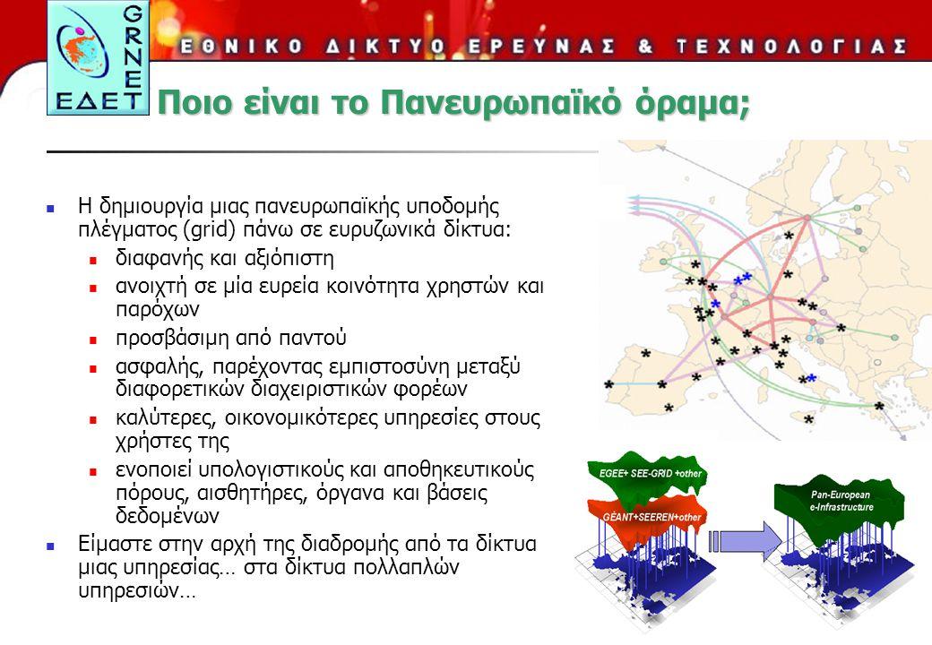 5 Ποιο είναι το Πανευρωπαϊκό όραμα; Η δημιουργία μιας πανευρωπαϊκής υποδομής πλέγματος (grid) πάνω σε ευρυζωνικά δίκτυα: διαφανής και αξιόπιστη ανοιχτ
