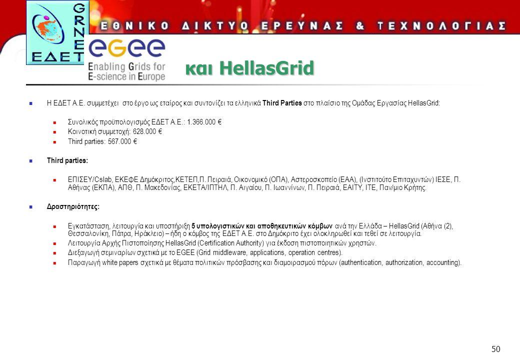 50 Η ΕΔΕΤ Α.Ε. συμμετέχει στο έργο ως εταίρος και συντονίζει τα ελληνικά Third Parties στο πλαίσιο της Ομάδας Εργασίας HellasGrid: Συνολικός προϋπολογ