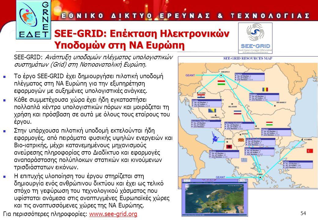 54 SEEREN SEE-GRID: Επέκταση Ηλεκτρονικών Υποδομών στη ΝΑ Ευρώπη SEE-GRID: Ανάπτυξη υποδομών πλέγματος υπολογιστικών συστημάτων (Grid) στη Νοτιοανατολική Ευρώπη.
