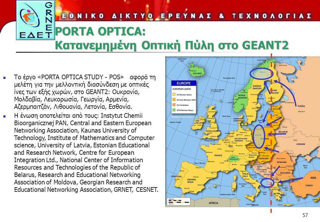 57 PORTA OPTICA: Κατανεμημένη Οπτική Πύλη στο GEANT2 Το έργο «PORTA OPTICA STUDY - POS» αφορά τη μελέτη για την μελλοντική διασύνδεση με οπτικές ίνες των εξής χωρών, στο GEANT2: Ουκρανία, Μολδαβία, Λευκορωσία, Γεωργία, Αρμενία, Αζερμπαιτζάν, Λιθουανία, Λετονία, Εσθονία.