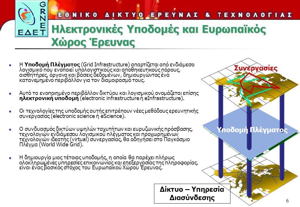 6 Ηλεκτρονικές Υποδομές και Ευρωπαϊκός Χώρος Έρευνας Η Υποδομή Πλέγματος (Grid Infrastructure) απαρτίζεται από ενδιάμεσο λογισμικό που ενοποιεί υπολογιστικούς και αποθηκευτικούς πόρους, αισθητήρες, όργανα και βάσεις δεδομένων, δημιουργώντας ένα κατανεμημένο περιβάλλον για τον διαμοιρασμό τους.
