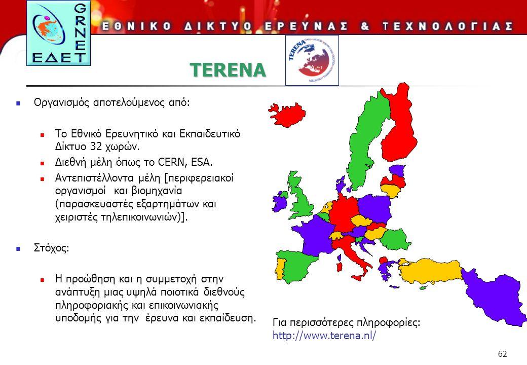 62 Οργανισμός αποτελούμενος από: Το Εθνικό Ερευνητικό και Εκπαιδευτικό Δίκτυο 32 χωρών. Διεθνή μέλη όπως το CERN, ESA. Αντεπιστέλλοντα μέλη [περιφερει