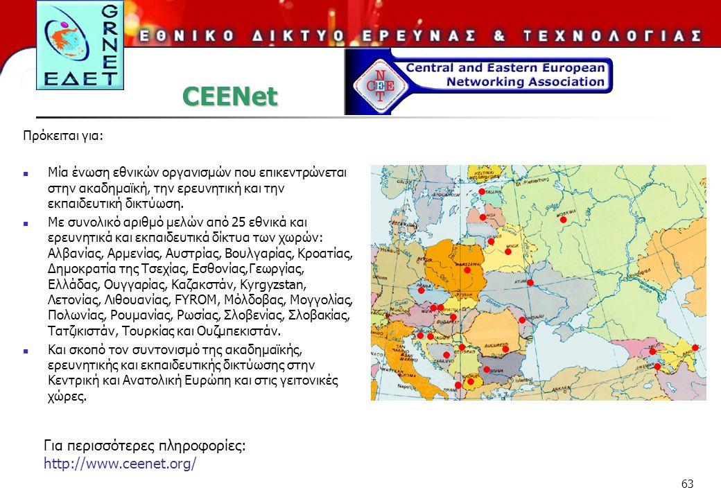 63 Πρόκειται για: Μία ένωση εθνικών οργανισμών που επικεντρώνεται στην ακαδημαϊκή, την ερευνητική και την εκπαιδευτική δικτύωση. Με συνολικό αριθμό με