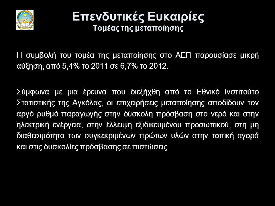 Επενδυτικές Ευκαιρίες Τομέας της μεταποίησης Η συμβολή του τομέα της μεταποίησης στο ΑΕΠ παρουσίασε μικρή αύξηση, από 5,4% το 2011 σε 6,7% το 2012.