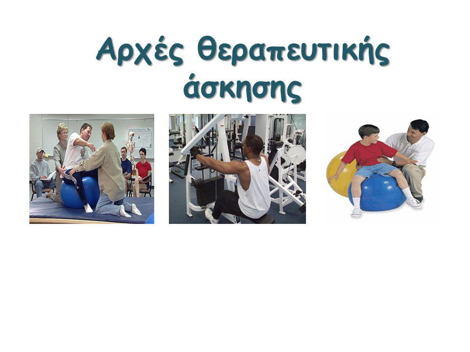 Μορφή Η άσκηση στην κλινική πράξη Αρχές της άσκησης Τύποι ασκήσεων Το πλάνο των θεραπευτικών ασκήσεων με στόχο την πρόληψη και την αποκατάσταση Φυσιολογία των μυών