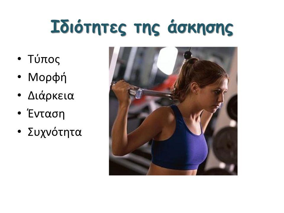 Ιδιότητες της άσκησης Τύπος Μορφή Διάρκεια Ένταση Συχνότητα