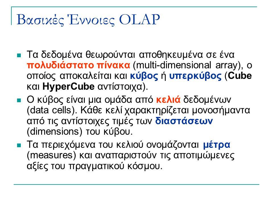 Βασικές Έννοιες OLAP Τα δεδομένα θεωρούνται αποθηκευμένα σε ένα πολυδιάστατο πίνακα (multi-dimensional array), ο οποίος αποκαλείται και κύβος ή υπερκύ