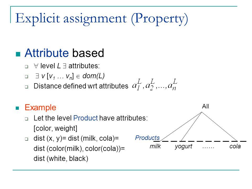 Explicit assignment (Property) Attribute based   level L  attributes:   v [v 1 … v n ]  dom(L)  Distance defined wrt attributes Example  Let t