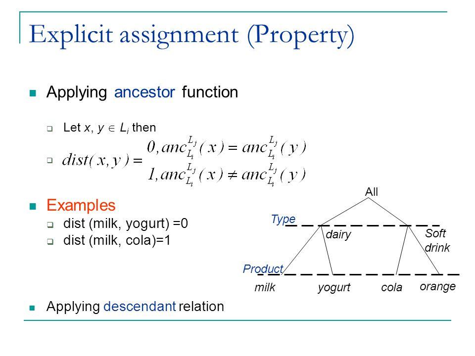 Explicit assignment (Property) Applying ancestor function  Let x, y  L i then  Examples  dist (milk, yogurt) =0  dist (milk, cola)=1 Applying des