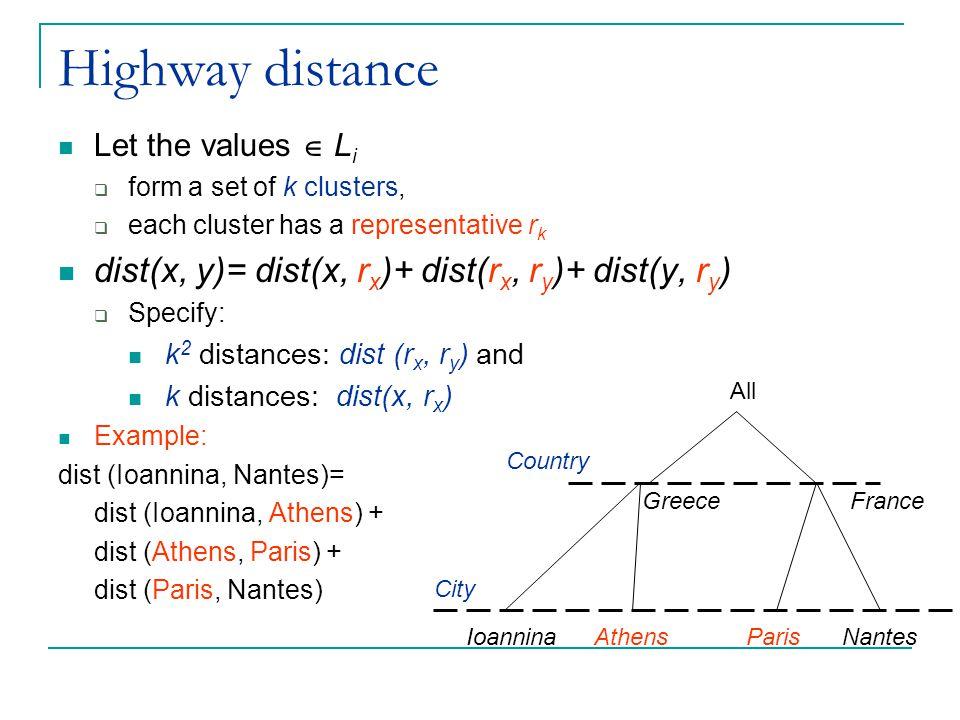 Highway distance Let the values  L i  form a set of k clusters,  each cluster has a representative r k dist(x, y)= dist(x, r x )+ dist(r x, r y )+