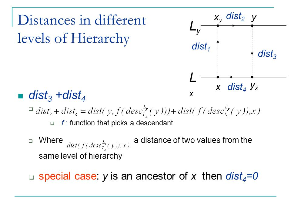Distances in different levels of Hierarchy dist 3 +dist 4   f : function that picks a descendant  Where a distance of two values from the same leve