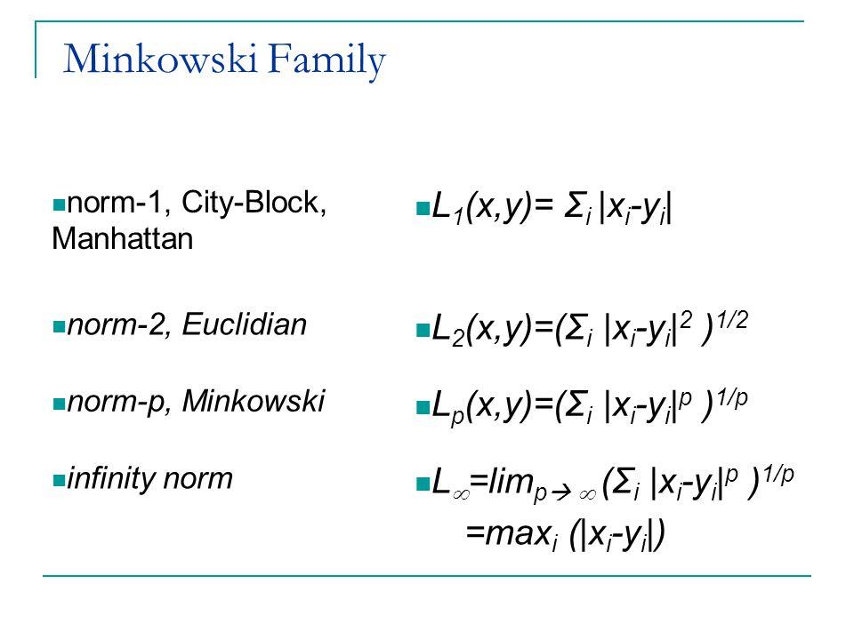 Minkowski Family norm-1, City-Block, Manhattan L 1 (x,y)= Σ i |x i -y i | norm-2, Euclidian L 2 (x,y)=(Σ i |x i -y i | 2 ) 1/2 norm-p, Minkowski L p (