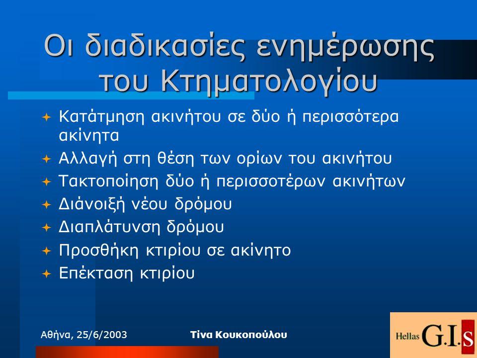 Αθήνα, 25/6/2003Τίνα Κουκοπούλου Οι διαδικασίες ενημέρωσης του Κτηματολογίου  Κατάτμηση ακινήτου σε δύο ή περισσότερα ακίνητα  Αλλαγή στη θέση των ο