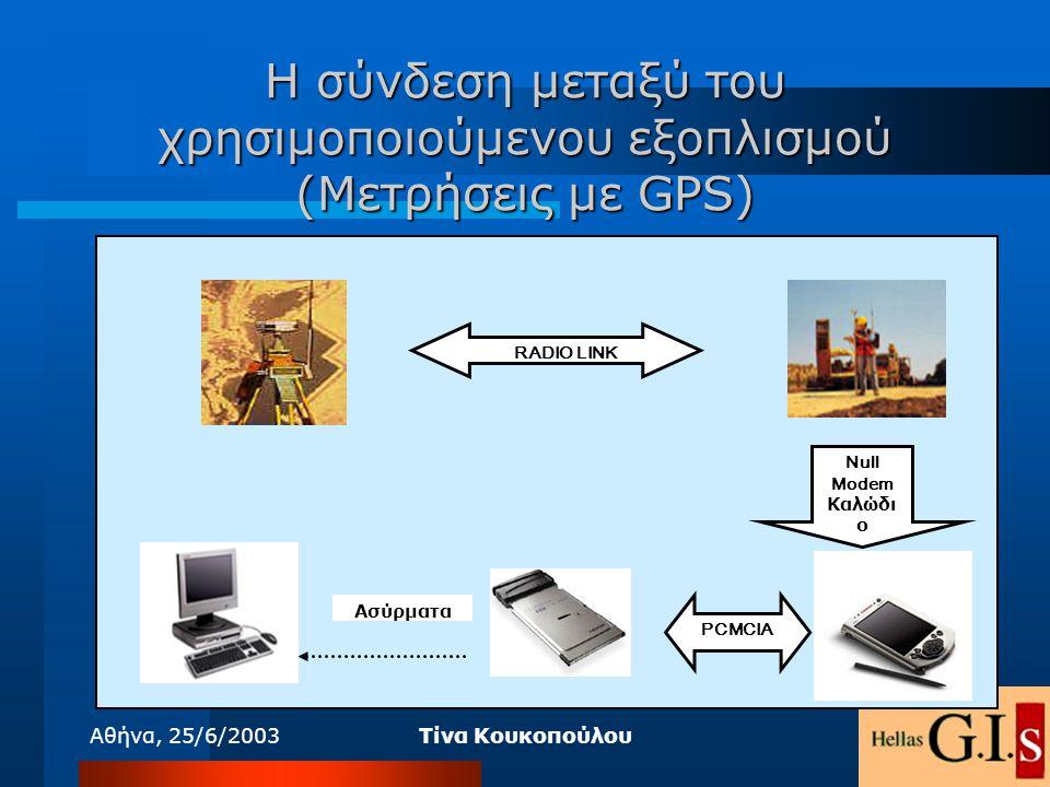 Αθήνα, 25/6/2003Τίνα Κουκοπούλου Η σύνδεση μεταξύ του χρησιμοποιούμενου εξοπλισμού (Μετρήσεις με GPS) RADIO LINK Null Modem Καλώδι ο PCMCIA Ασύρματα