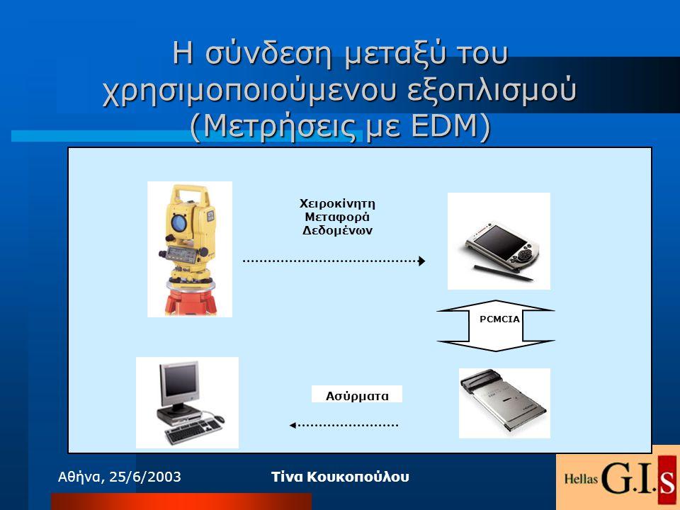 Αθήνα, 25/6/2003Τίνα Κουκοπούλου Η σύνδεση μεταξύ του χρησιμοποιούμενου εξοπλισμού (Μετρήσεις με EDM) Ασύρματα PCMCI A Χειροκίνητη Μεταφορά Δεδομένων