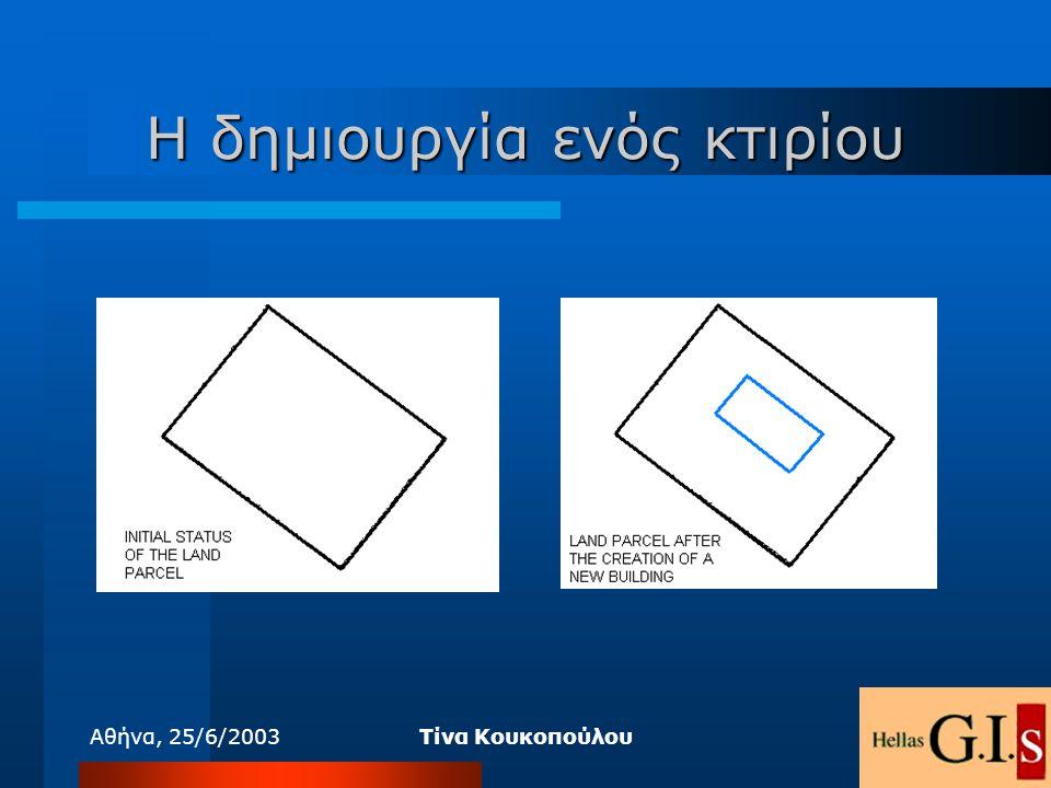 Αθήνα, 25/6/2003Τίνα Κουκοπούλου Η δημιουργία ενός κτιρίου