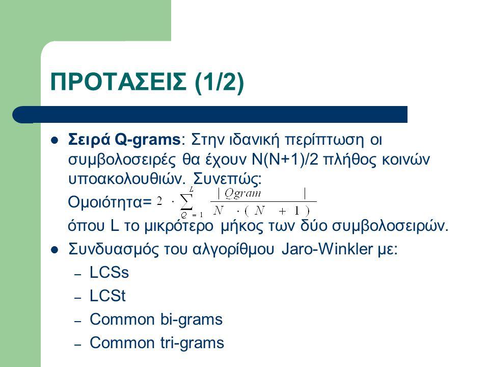 ΠΡΟΤΑΣΕΙΣ (1/2) Σειρά Q-grams: Στην ιδανική περίπτωση οι συμβολοσειρές θα έχουν Ν(Ν+1)/2 πλήθος κοινών υποακολουθιών.
