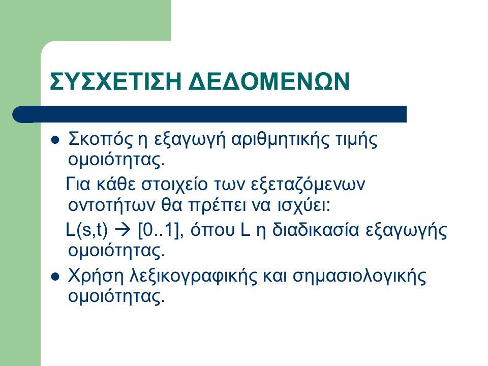 ΑΛΓΟΡΙΘΜΟΙ ΠΟΥ ΧΡΗΣΙΜΟΠΟΙΟΥΝΤΑΙ Σύνολο: 14 1.Leacock-Chodorow 2.Jiang-Conrath 3.Lin 4.Wu-Palmer 5.Wu-Palmer-Resnik 6.Tversky 7.S1 8.S2 9.S3 10.S4 11.S5 12.S10 13.Simple Distance 14.Rada *** Για τον υπολογισμό του περιεχομένου πληροφορίας χρησιμοποιείται η παραλλαγή Seco.