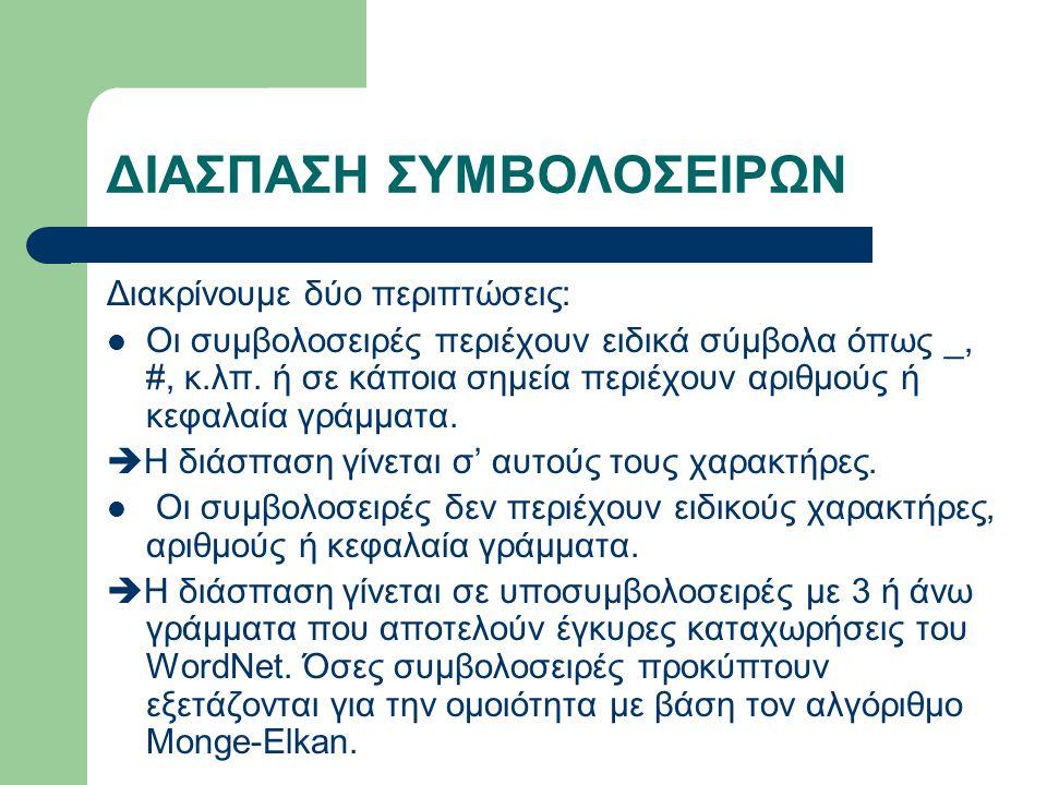 ΔΙΑΣΠΑΣΗ ΣΥΜΒΟΛΟΣΕΙΡΩΝ Διακρίνουμε δύο περιπτώσεις: Οι συμβολοσειρές περιέχουν ειδικά σύμβολα όπως _, #, κ.λπ.