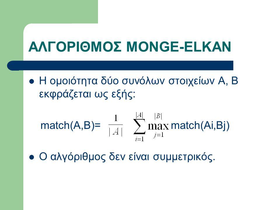 ΑΛΓΟΡΙΘΜΟΣ MONGE-ELKAN Η ομοιότητα δύο συνόλων στοιχείων Α, Β εκφράζεται ως εξής: match(A,B)= match(Ai,Bj) Ο αλγόριθμος δεν είναι συμμετρικός.