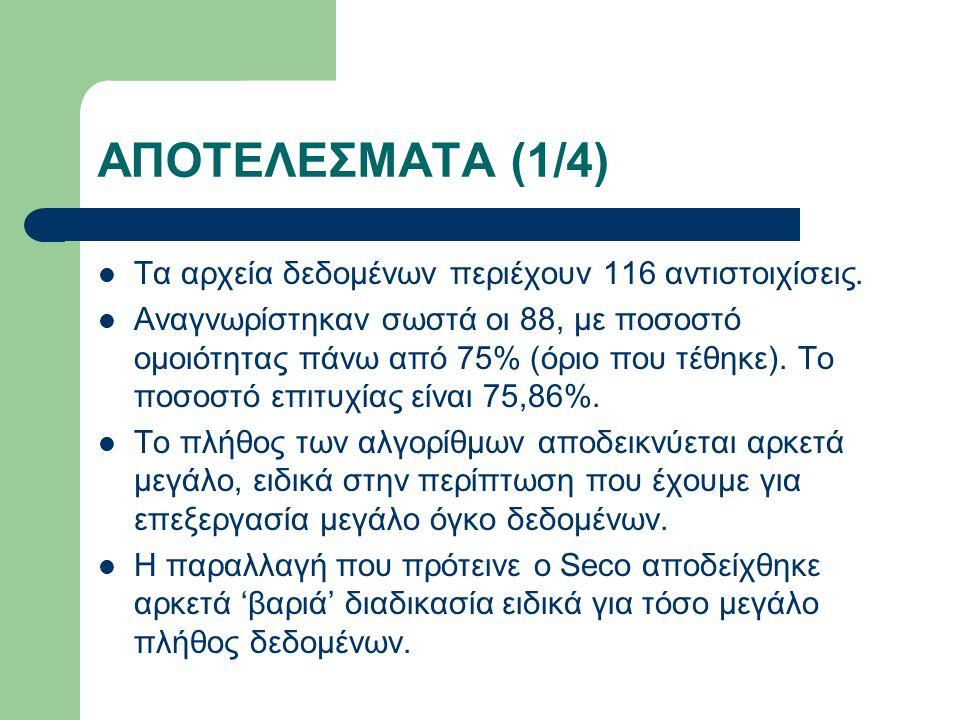 ΑΠΟΤΕΛΕΣΜΑΤΑ (1/4) Τα αρχεία δεδομένων περιέχουν 116 αντιστοιχίσεις.