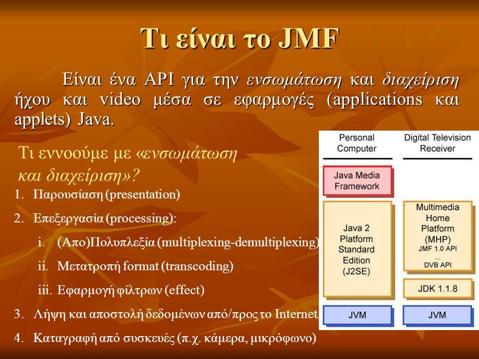 Τι είναι το JMF Είναι ένα API για την ενσωμάτωση και διαχείριση ήχου και video μέσα σε εφαρμογές (applications και applets) Java.