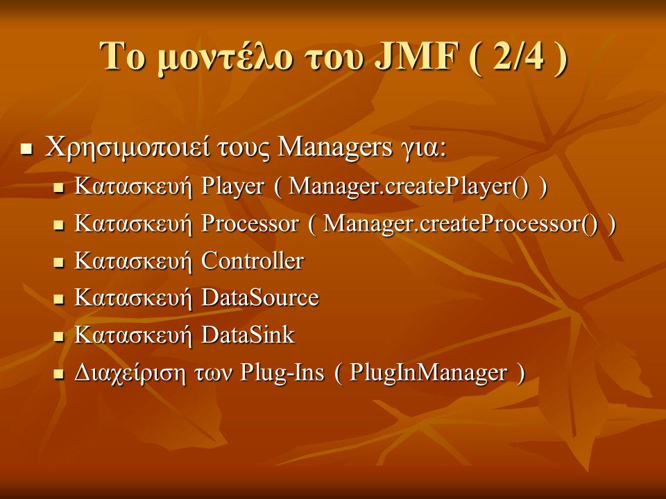 Το μοντέλο του JMF ( 2/4 ) Χρησιμοποιεί τους Managers για: Χρησιμοποιεί τους Managers για: Κατασκευή Player ( Manager.createPlayer() ) Κατασκευή Player ( Manager.createPlayer() ) Κατασκευή Processor ( Manager.createProcessor() ) Κατασκευή Processor ( Manager.createProcessor() ) Κατασκευή Controller Κατασκευή Controller Κατασκευή DataSource Κατασκευή DataSource Κατασκευή DataSink Κατασκευή DataSink Διαχείριση των Plug-Ins ( PlugInManager ) Διαχείριση των Plug-Ins ( PlugInManager )