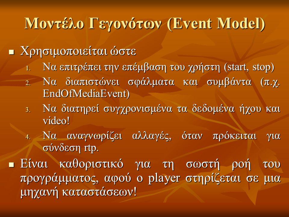 Μοντέλο Γεγονότων (Event Model) Χρησιμοποιείται ώστε Χρησιμοποιείται ώστε 1.