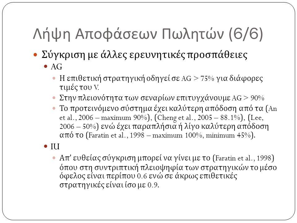 Λήψη Αποφάσεων Πωλητών (6/6) Σύγκριση με άλλες ερευνητικές προσπάθειες AG Η επιθετική στρατηγική οδηγεί σε AG > 75% για διάφορες τιμές του V. Στην πλε