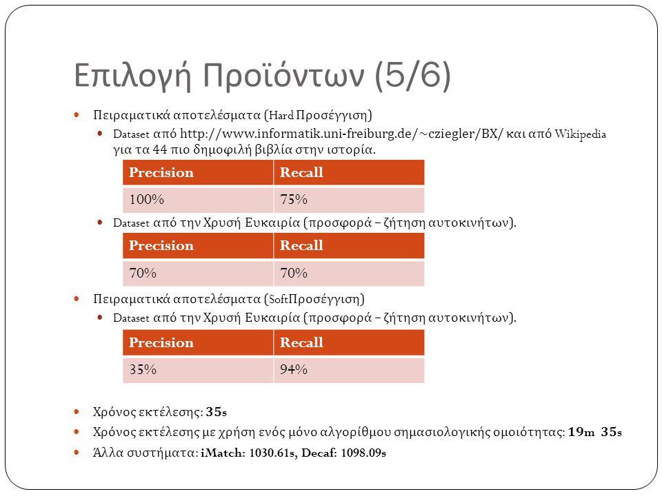 Επιλογή Προϊόντων (5/6) Πειραματικά αποτελέσματα (Hard Προσέγγιση ) Dataset από http://www.informatik.uni-freiburg.de/~cziegler/BX/ και από Wikipedia