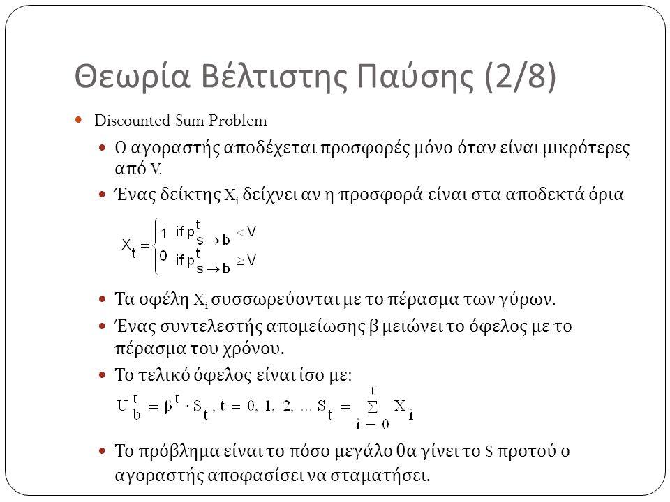 Θεωρία Βέλτιστης Παύσης (2/8) Discounted Sum Problem Ο αγοραστής αποδέχεται προσφορές μόνο όταν είναι μικρότερες από V. Ένας δείκτης X i δείχνει αν η