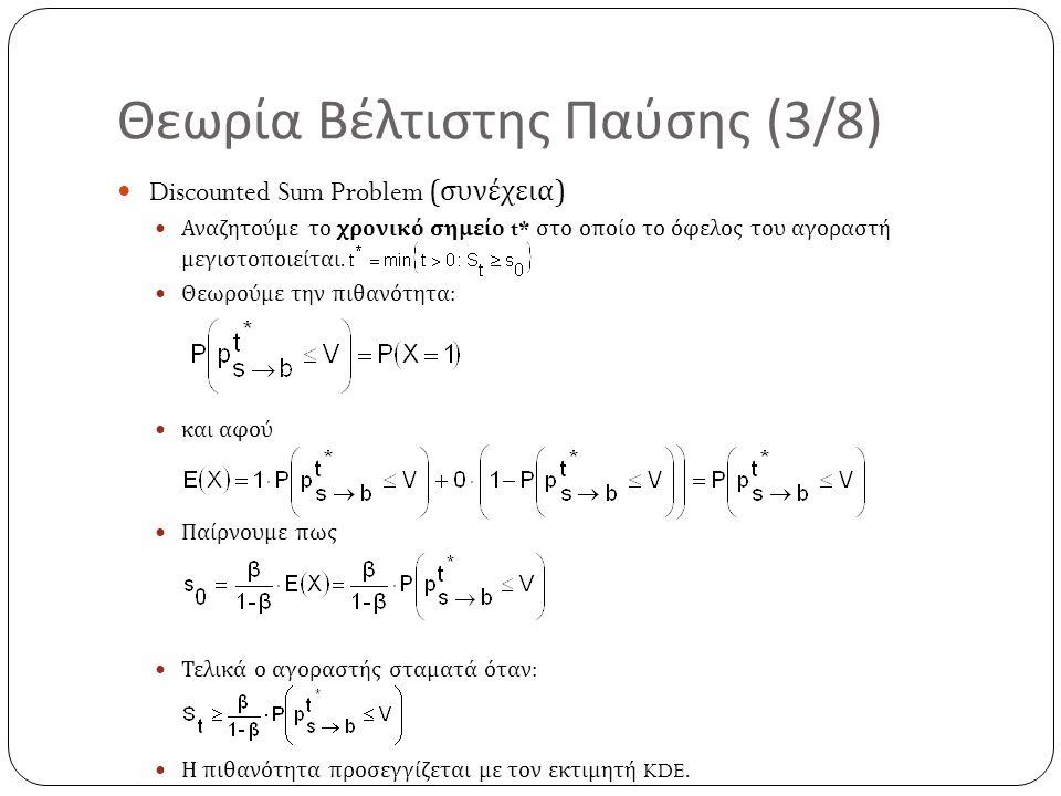 Θεωρία Βέλτιστης Παύσης (3/8) Discounted Sum Problem ( συνέχεια ) Αναζητούμε το χρονικό σημείο t* στο οποίο το όφελος του αγοραστή μεγιστοποιείται. Θε