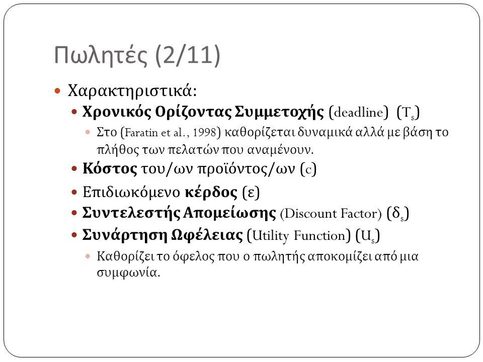 Δημοσιεύσεις (submitted) Journals K.Kolomvatsos, C.