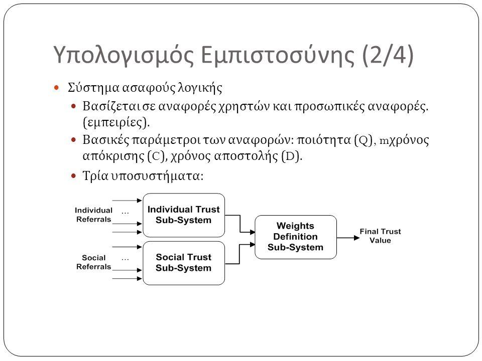 Υπολογισμός Εμπιστοσύνης (2/4) Σύστημα ασαφούς λογικής Βασίζεται σε αναφορές χρηστών και προσωπικές αναφορές. ( εμπειρίες ). Βασικές παράμετροι των αν
