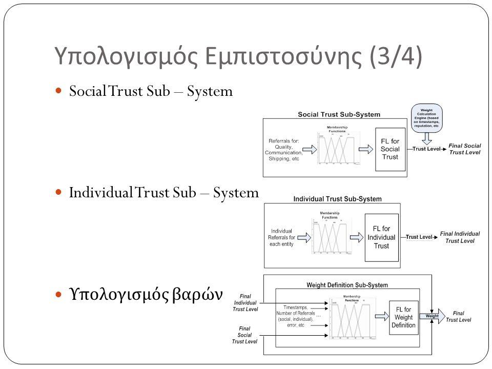 Υπολογισμός Εμπιστοσύνης (3/4) Social Trust Sub – System Individual Trust Sub – System Υπολογισμός βαρών