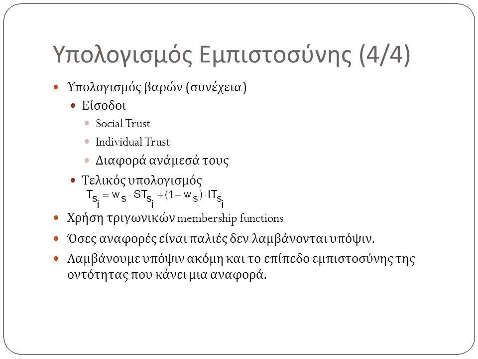 Υπολογισμός Εμπιστοσύνης (4/4) Υπολογισμός βαρών ( συνέχεια ) Είσοδοι Social Trust Individual Trust Διαφορά ανάμεσά τους Τελικός υπολογισμός Χρήση τρι