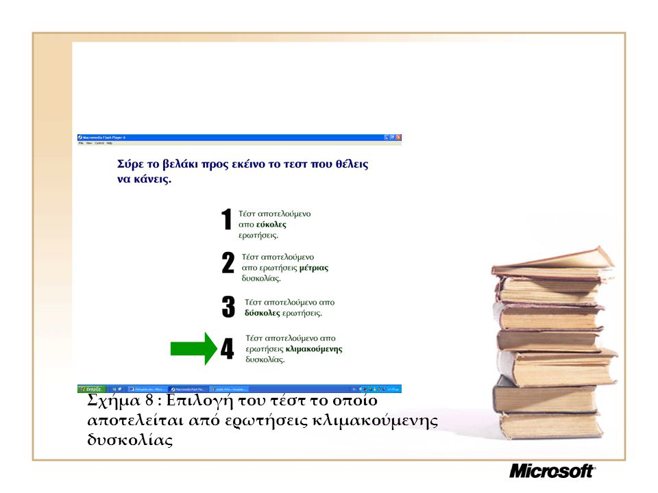 Σχήμα 8 : Επιλογή του τέστ το οποίο αποτελείται από ερωτήσεις κλιμακούμενης δυσκολίας