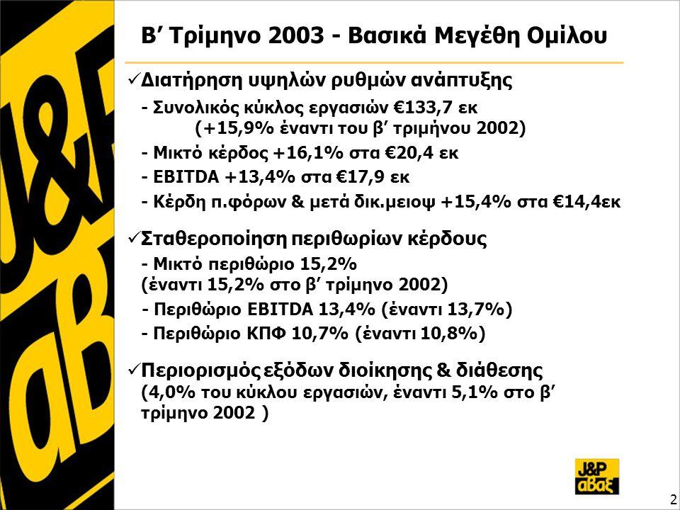 2 Β' Τρίμηνο 2003 - Βασικά Μεγέθη Ομίλου Διατήρηση υψηλών ρυθμών ανάπτυξης - Συνολικός κύκλος εργασιών €133,7 εκ (+15,9% έναντι του β' τριμήνου 2002) - Μικτό κέρδος +16,1% στα €20,4 εκ - EBITDA +13,4% στα €17,9 εκ - Κέρδη π.φόρων & μετά δικ.μειοψ +15,4% στα €14,4εκ Σταθεροποίηση περιθωρίων κέρδους - Μικτό περιθώριο 15,2% (έναντι 15,2% στο β' τρίμηνο 2002) - Περιθώριο EBITDA 13,4% (έναντι 13,7%) - Περιθώριο ΚΠΦ 10,7% (έναντι 10,8%) Περιορισμός εξόδων διοίκησης & διάθεσης (4,0% του κύκλου εργασιών, έναντι 5,1% στο β' τρίμηνο 2002 )