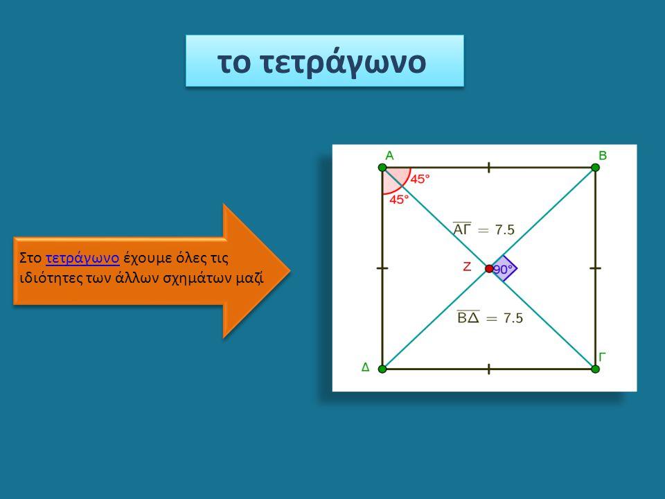 το τετράγωνο Στο τετράγωνο έχουμε όλες τιςτετράγωνο ιδιότητες των άλλων σχημάτων μαζί