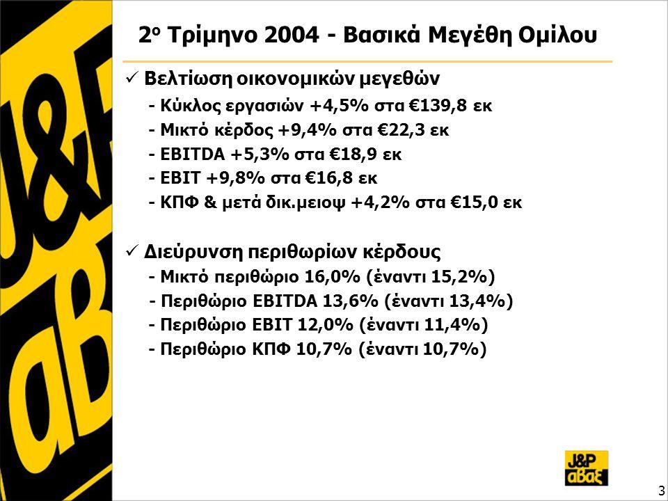 3 2 ο Τρίμηνο 2004 - Βασικά Μεγέθη Ομίλου Βελτίωση οικονομικών μεγεθών - Κύκλος εργασιών +4,5% στα €139,8 εκ - Μικτό κέρδος +9,4% στα €22,3 εκ - EBITD