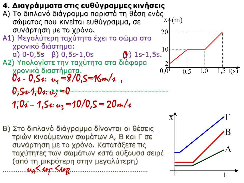 0 0s - 0,5s: υ 1 =8/0,5=16m/s, 0,5s-1,0s: υ 2 =0 1,0s – 1,5s: υ 3 =10/0,5 = 20m/s Β) Στο διπλανό διάγραμμα δίνονται οι θέσεις τριών κινούμενων σωμάτων