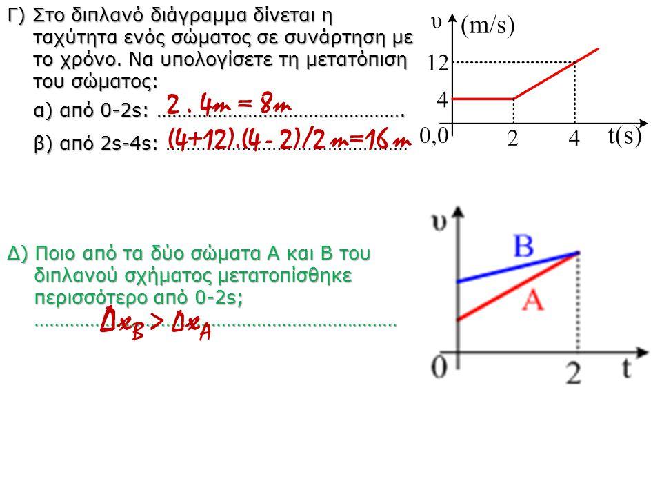 Γ) Στο διπλανό διάγραμμα δίνεται η ταχύτητα ενός σώματος σε συνάρτηση με το χρόνο. Να υπολογίσετε τη μετατόπιση του σώματος: α) από 0-2s: ………………………………